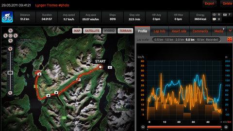 Fra GPS-sporingsiden min www.sports-tacker.com /heidenstrom